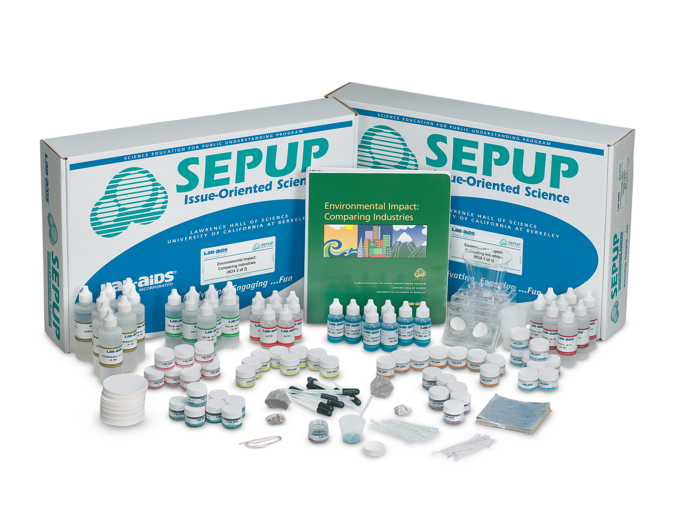 Environmental Impact: Comparing Industries (Developed by SEPUP)